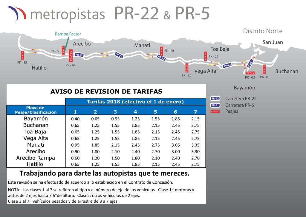 Metropistas mapas y tarifas - Como llamar a puerto rico ...