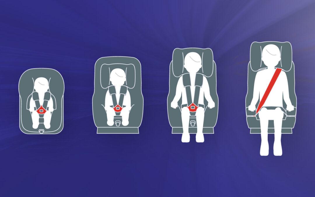 Guía para el uso correcto de los asientos protectores